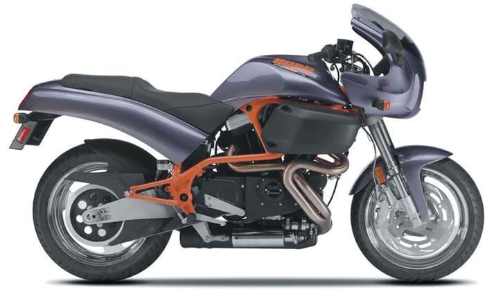 Harley-Davidson Timeline